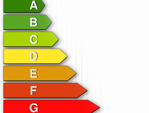 energetski certifikat oznake